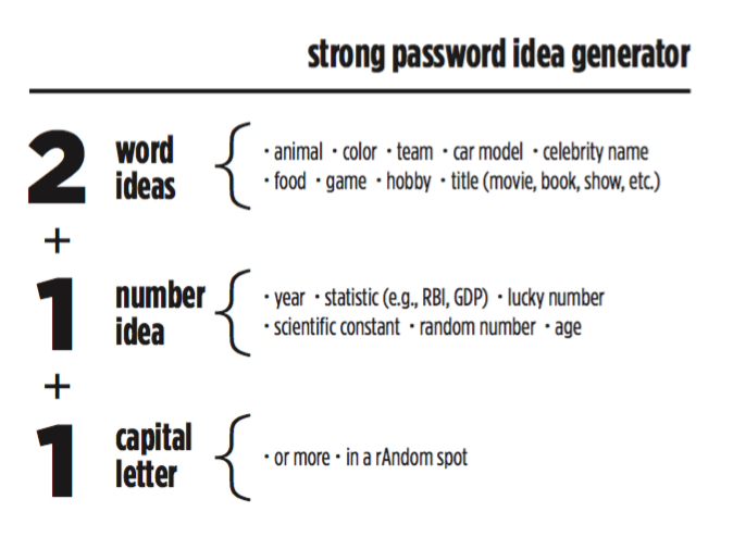 Tips for Creating a Strong Password - Information Technology